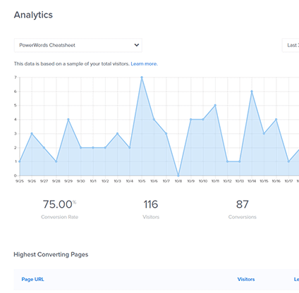 OptinMonster Analytics Screenshot