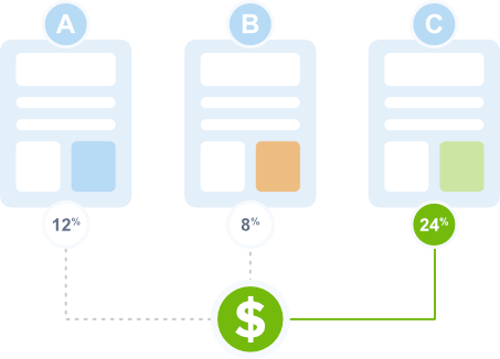 Make smart decisions like the pros and increase your conversions by utilizing our integrated A/B testing tools.
