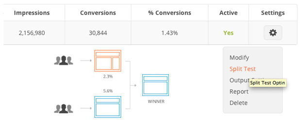 OptinMonster A/B Testing helps businesses find the most effective way to use email marketing
