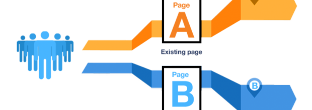 A/B Testing Illustration: Best Practices for A/B Testing