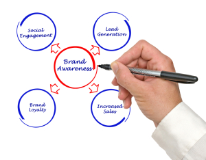 Email Marketing for Brand Awareness