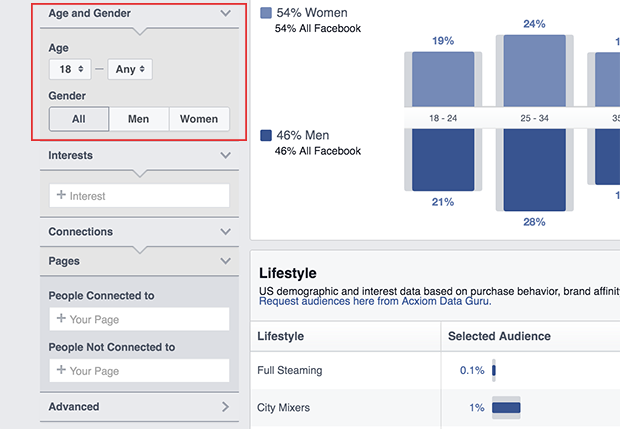 Target your Facebook ad by Age and Gender