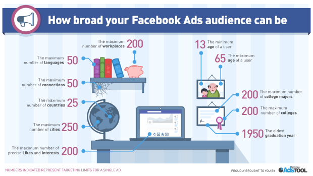 How facebook ads work - here's how broad your Facebook Ads audience can be