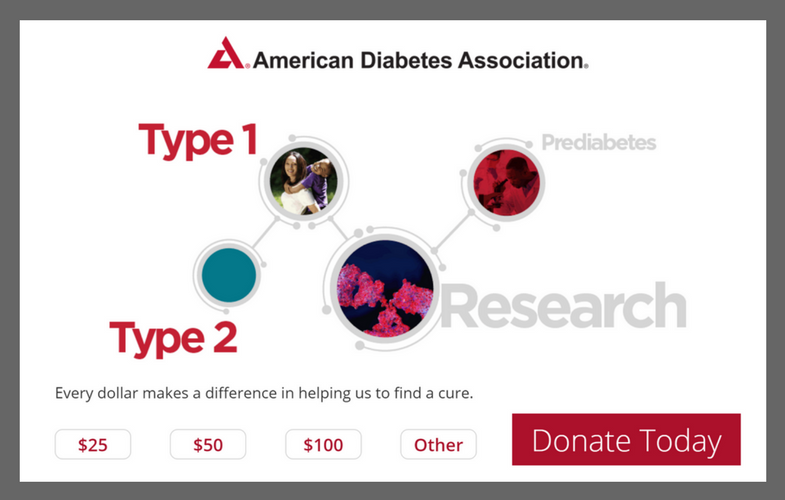 American Diabetes Association Popup