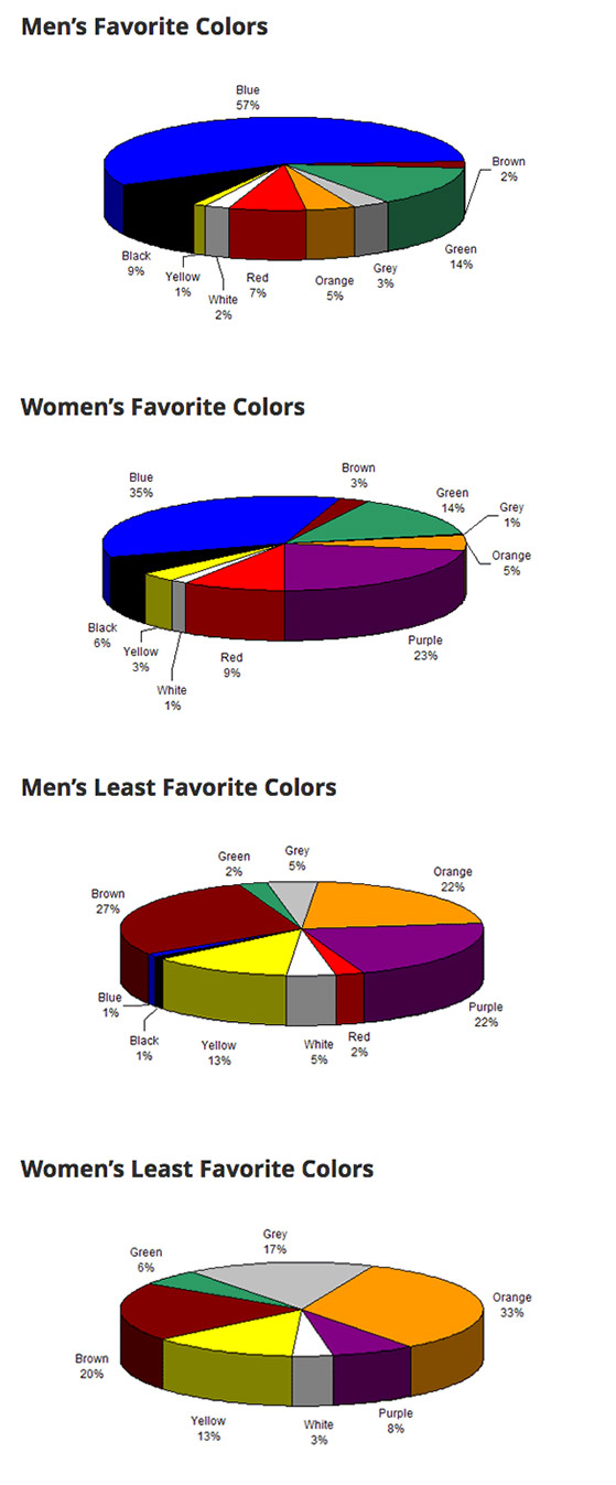gender colors