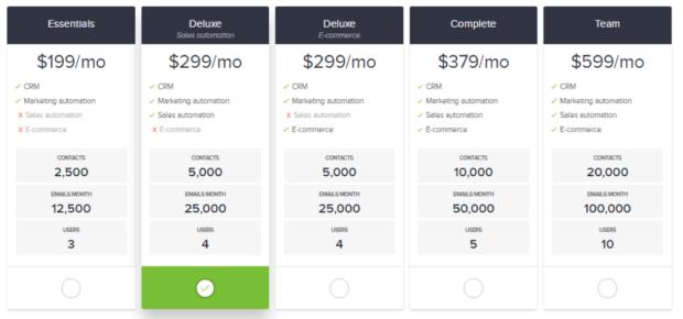 InfusionSoft cost