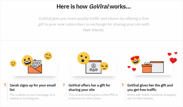 with goviral you can incentive new subscribers to share your opt-in landing page on social media