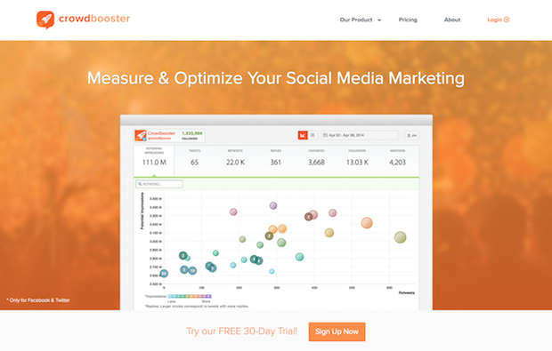 social media optimization tools - crowdbooster