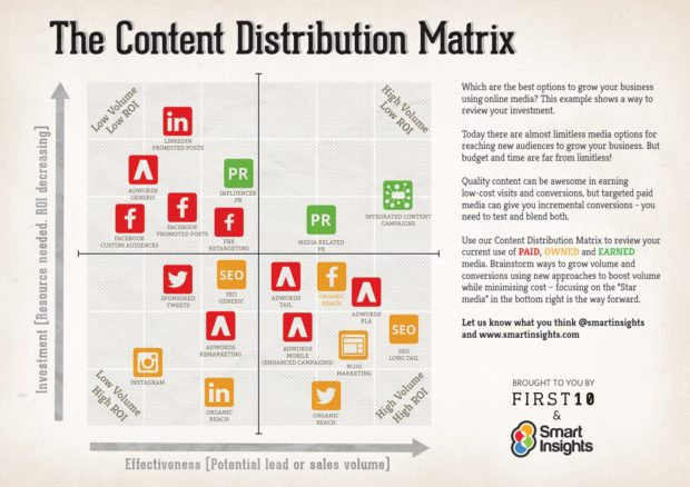 contentleads-10