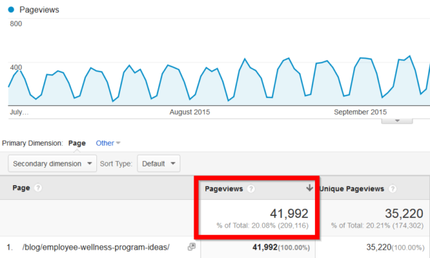 google-analytics-pageviews
