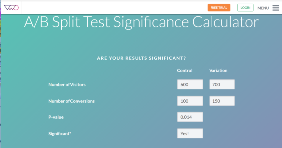 split testing significance calculator