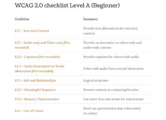 wuhcag web and email accessibility checklist