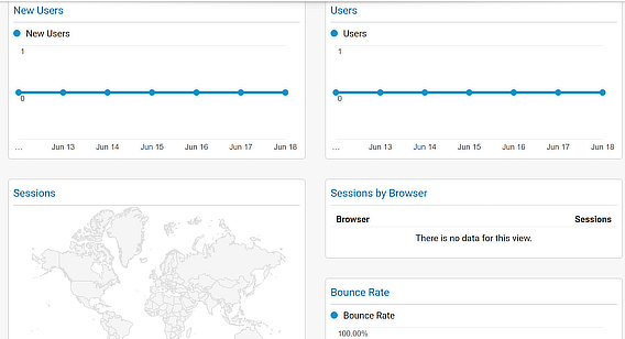 new analytics starter dashboard
