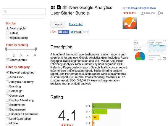 solutions gallery analytics dashboard description