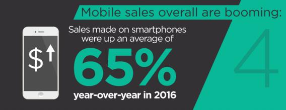 gomoxie-mobile conversion rates
