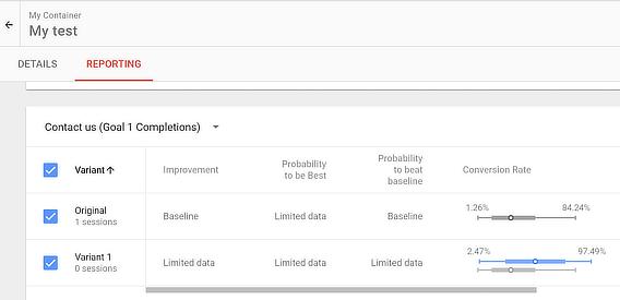 Google optimize results