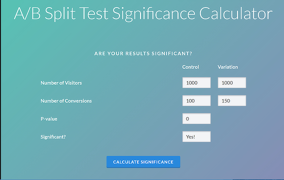 split test significance calculator