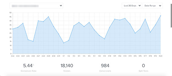 Google-Analytics-Chart-and-Stats-in-OptinMonster-v4