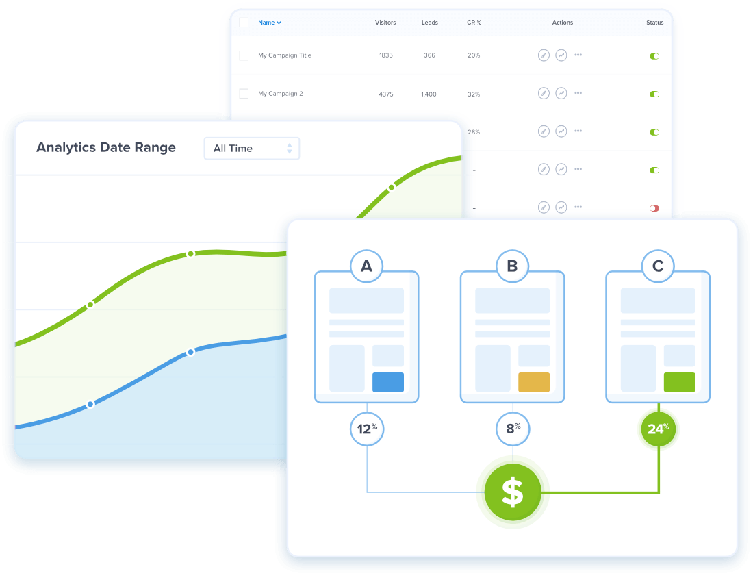 Actionable Insights with OptinMonster