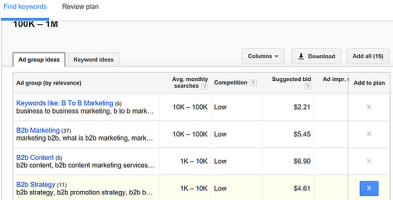 adwords ad group ideas