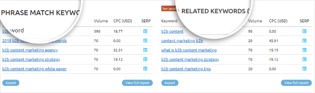 semrush phrase match and related keywords