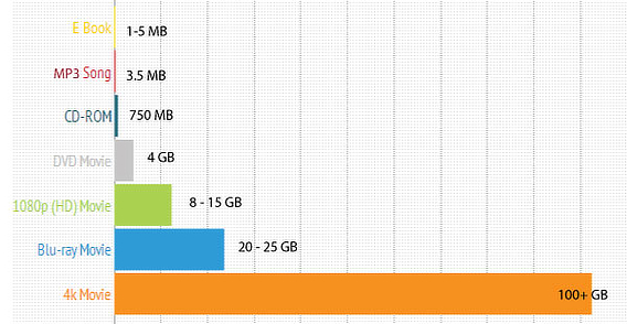 video popup file sizes