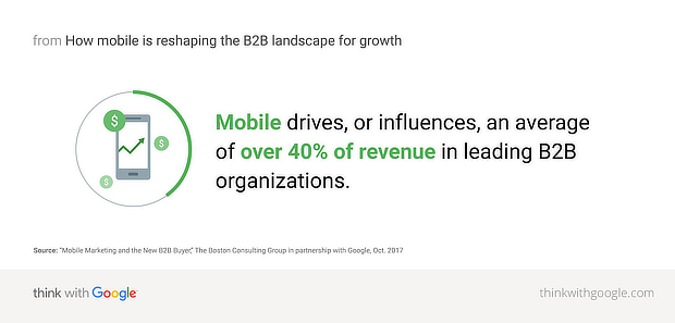 B2B-mobile-landscape-google
