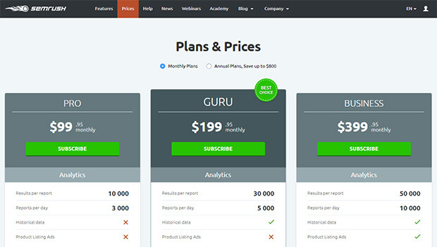 use price anchoring to boost your free trial conversion rates