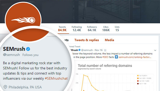 semrush uses hashtags in their bio to generate leads on twitter
