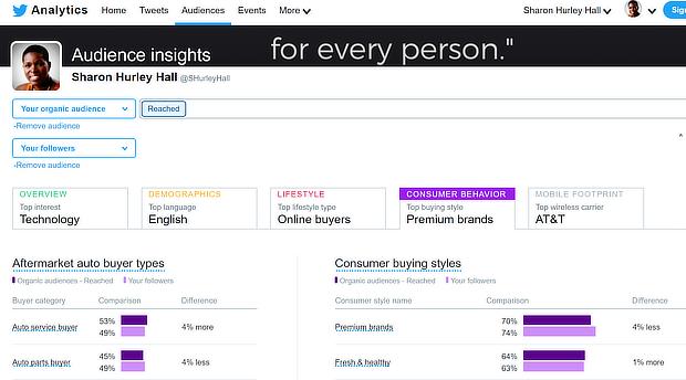 推特观众比较