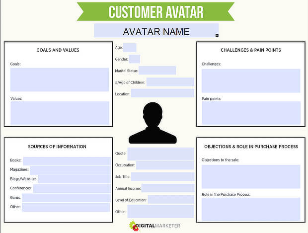 digital marketer customer avatar worksheet