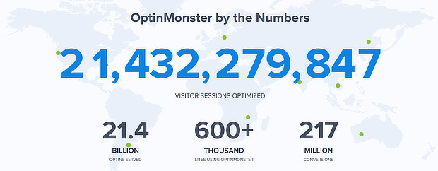 om by the numbers - fomo