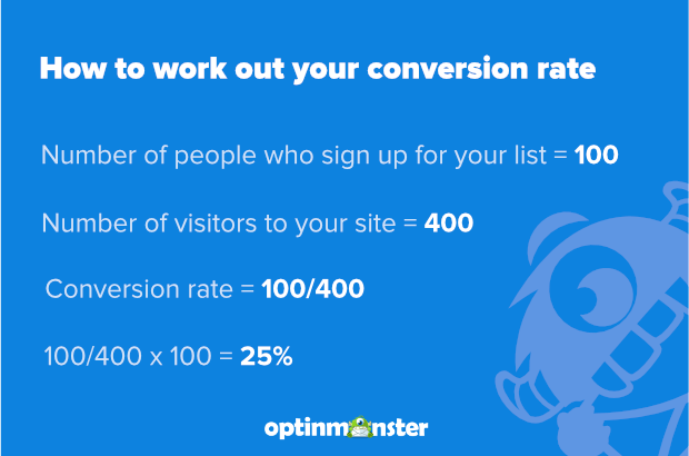 how to work out your conversion rate