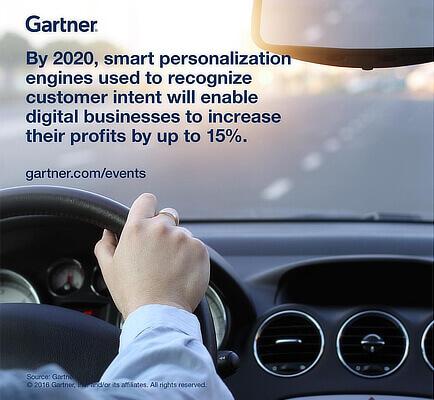gartner-ecommercepersonalization-statistics