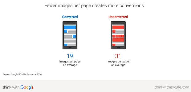 images-per-page-conversions-download - google