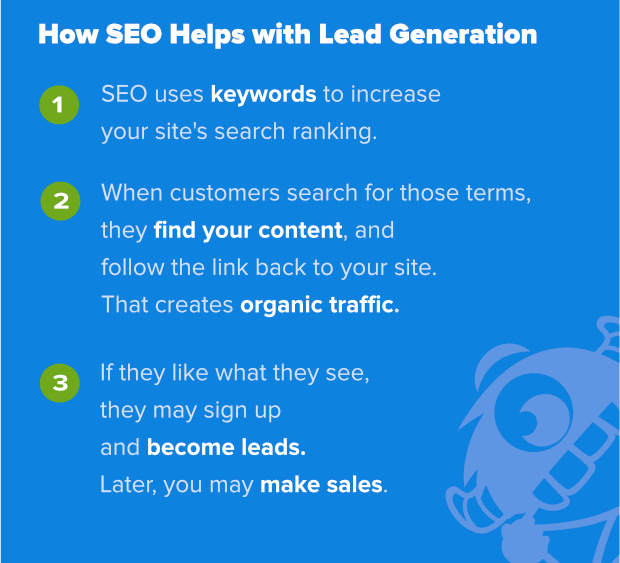 seo for lead generation infographic