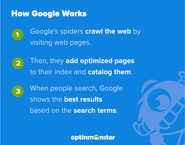how google search rankings work