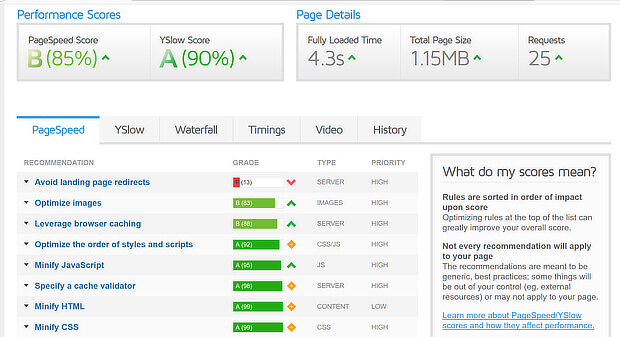 gtmetrix site speed report(1)