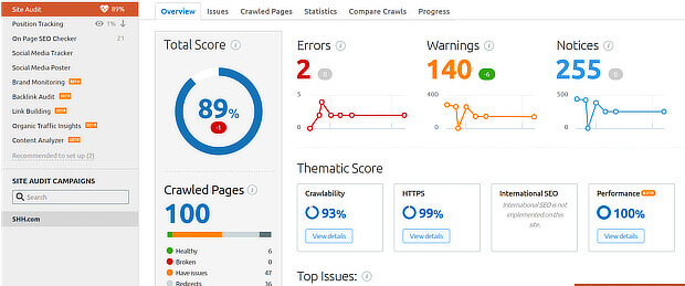 semrush site seo audit dashboard
