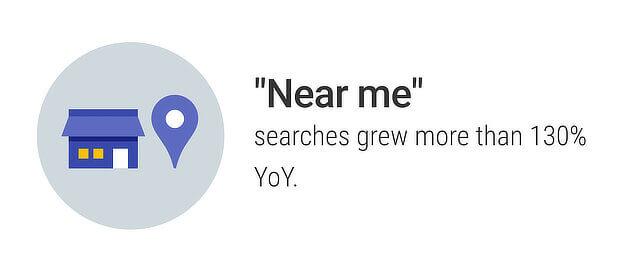 在我附近搜索增长 - 谷歌手机搜索引擎优化提示