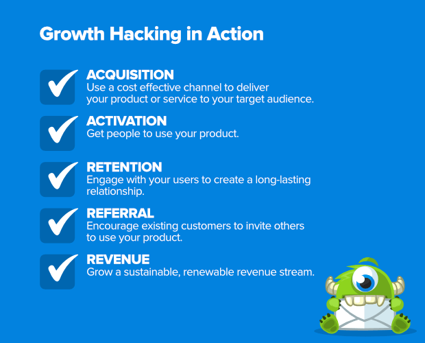 The Ultimate Guide to Growth Hacking for Exponential Success in 2019