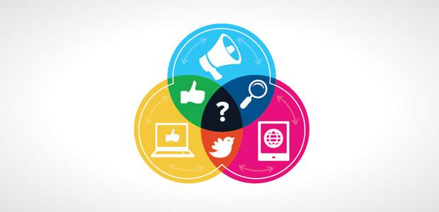 Social Media and SEO: Do Social Shares Really Matter for Ranking?