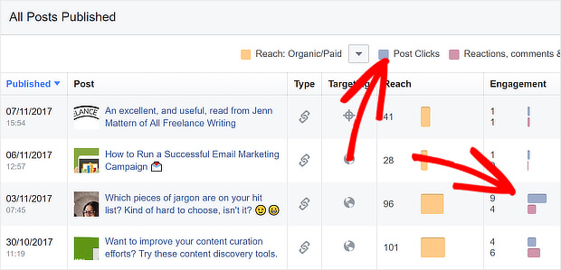 measure lead generation with facebook post clicks