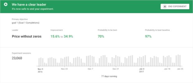 google optimize a b testing