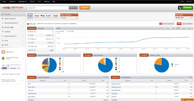 semrush_dashboard