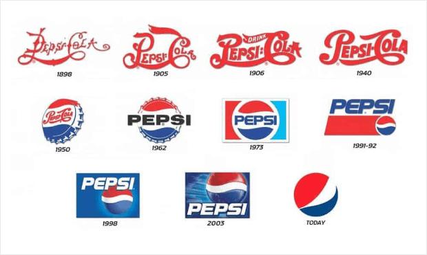 pepsi logo evolution