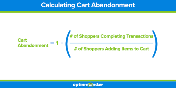 calculate cart abandonment rate