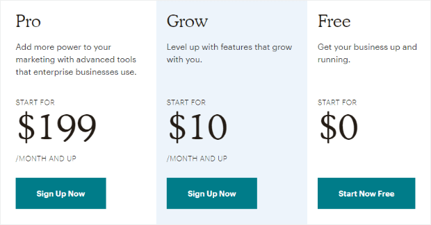 mailchimp pricing levels