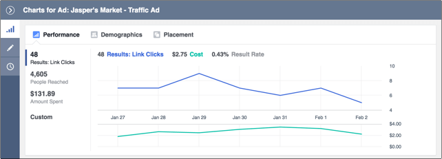 traffic ad example from facebook