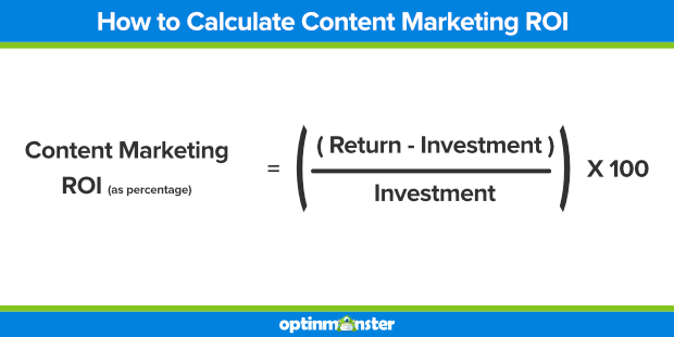 calculate your content marketing roi